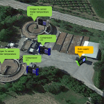 L'efficienza energetica degli impianti di depurazione dell'acqua è più facile con il sistema di misura NanoVIP® QUADRA™