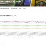 NanoVIP® CUBE Cloud – Nuova release del Cloud NanoVIP® CUBE